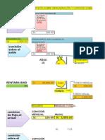 Simulador de Excel Para Sacar Las Comisiones de Las AFP