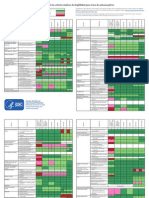 Tabla Resumen Criterios Médicos de Elegibilidad de Anticonceptivos