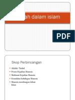 A1.AKIDAH ISLAM.pdf