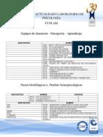 1201 Material Actualizado Del Laboratorio de Psicologia