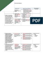 Analisis KI dan KD bab 2.rtf