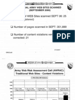 00046-031617 violation stats