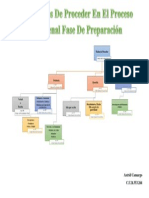 Modosdeprocederenelprocesopenalfasedepreparacion 150622132219 Lva1 App6892