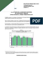 Encuesta Nacional de Ocupación y Empleo, En El Segundo Trimestre de 2015