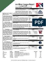 Minor League Report 15.08.14