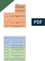 Matriz de Propuestas para la Reactivación Económica del Carchi