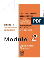 Organizational Structure.complete