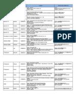 El cronograma de paneles Descubrimiento de Negocios TIC