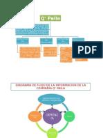 prest. flujo informa. Q'PAILA1.pptx