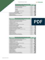 Volumenes de Obra-sectores Criticos