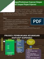 Belajar Laporan Keuangan Koperasi