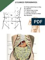 Desfasurare Peritoneu AM