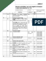 Anexa 7 - Lista Codurilor CAEN Eligibile Pentru Finantare in Cadrul Submasurii 6.2