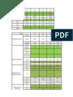 Planilha de Cálculo - Lajes de Concreto Armado