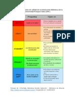 Cuadro evaluación calidad información Biblioteca Universidad Pompeu Fabra.pdf