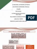 Fcojavier Act1 Lineatiempo Mod201
