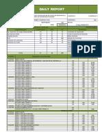 Dayli Report 08.06.15
