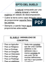 Propiedades Fisicas Del Suelo Forestales 2015 II Examen (2)