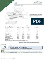 Regional Population