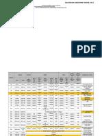 Kalendar Akademik Sepenuh Masa 2015