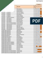 CCMT2015_ClosingScores_Round2.pdf