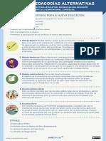 INFOGRAFÍA_Tipos-de-pedagogías-alternativas.pdf