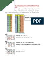 BITACORA 1 Prac 1 -2 lab DSD