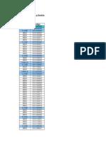 Catálogo de Bienes y Servicios Al 29.06.2015