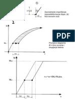 PREDAVANJA AB konstrukcije;beton prezentacija 3