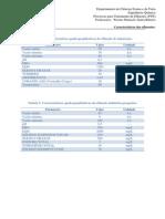 Caracteristicos Dos Efluentes 2015