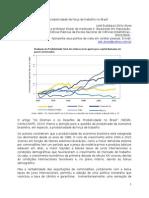 Baixa produtividade da força de trabalho no Brasil