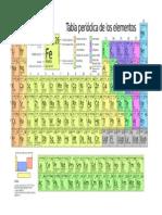 Tabla Periodica de Los Elementos PDF