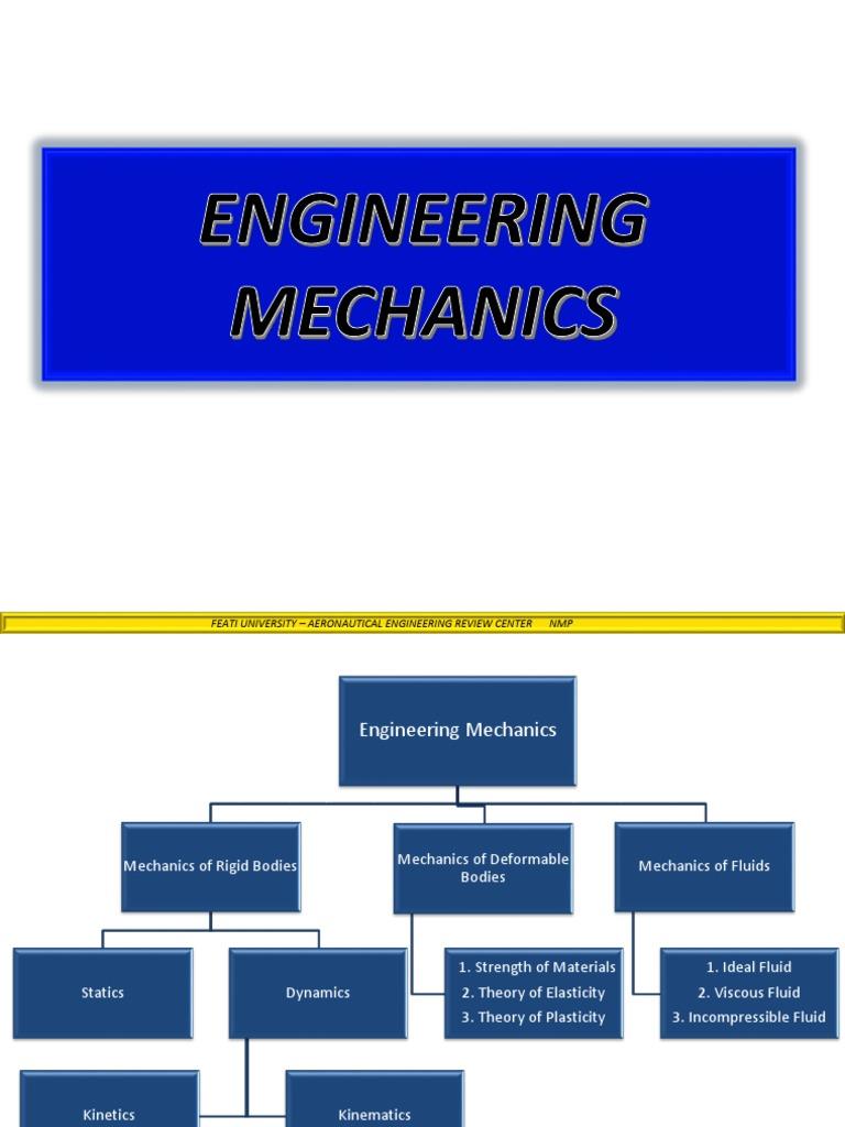 engineering mechanics statics  u0026 dynamics