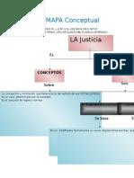 mapa conceptual sobre la justicia