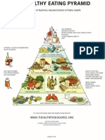 Healthy Eating Pyramid Handout