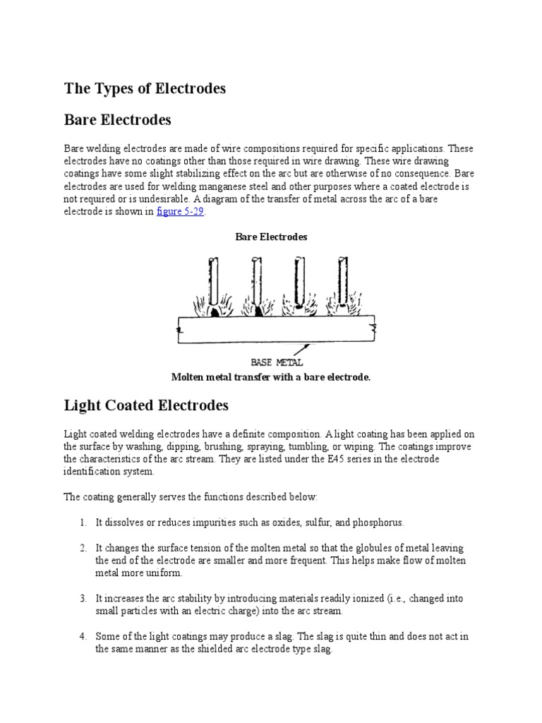 Types Of Electrodes Welding Electric Arc Electrode Diagram