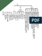 mapa conceptual empresa.docx