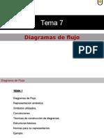 Tema 7 Diagrama de Flujo de Datos
