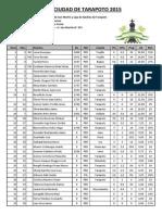 II IRT CIUDAD DE TARAPOTO 2015_Clasificación_intermedia.pdf