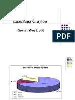 LaShauna Crayton