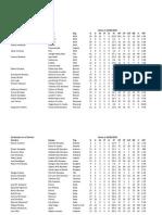 Estadísticas Generales Hasta El 16-08-2015