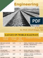Civil Engineering in Indian Railways SPCE