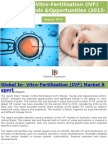 Global In-Vitro-Fertilization (IVF) Market
