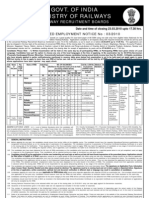 Centralised Employment Notice No. 03/2010