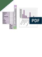 ultimate weddings spreadsheet (1) final options-2