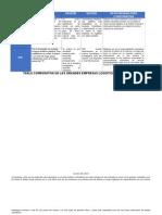 Tabla Comparativa DHL Y Servientrega
