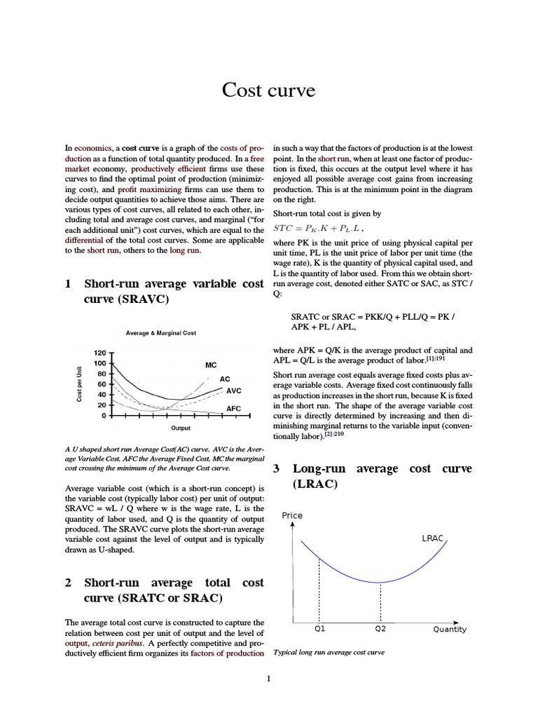 short run average cost curve explanation