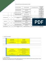 Stakeholder Analysis Wisata Edukasi Ikan Pari