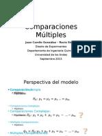 Comparaciones Múltiples JCG