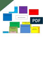 Peta konsep pentaksiran PSV